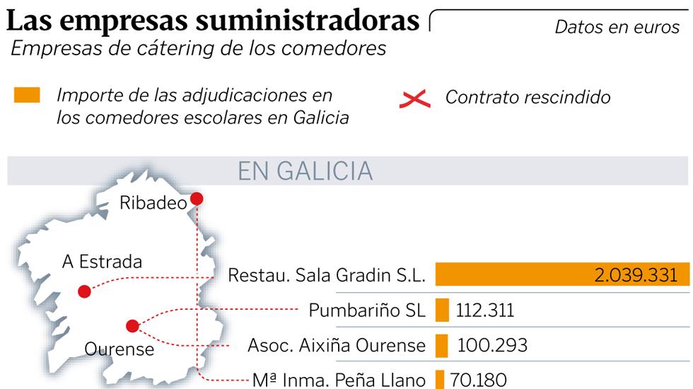 una de las firmas de málaga renuncia al servicio en santiago: «no