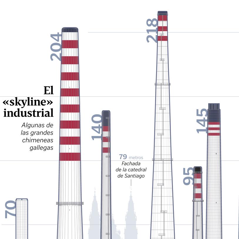 Estructuras de chimeneas respecto a la manera correcta de - Estructuras de chimeneas ...