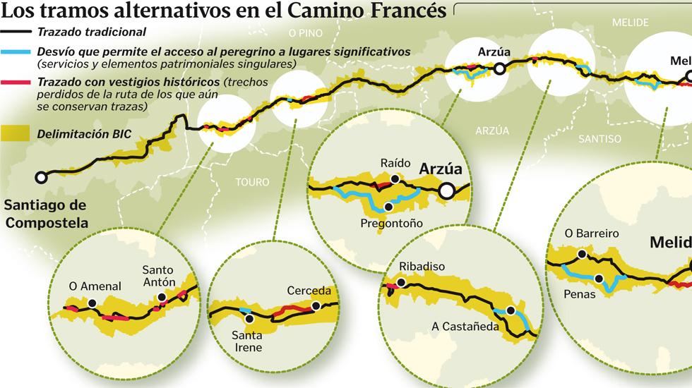 Los tramos alternativos en el Camino Francés