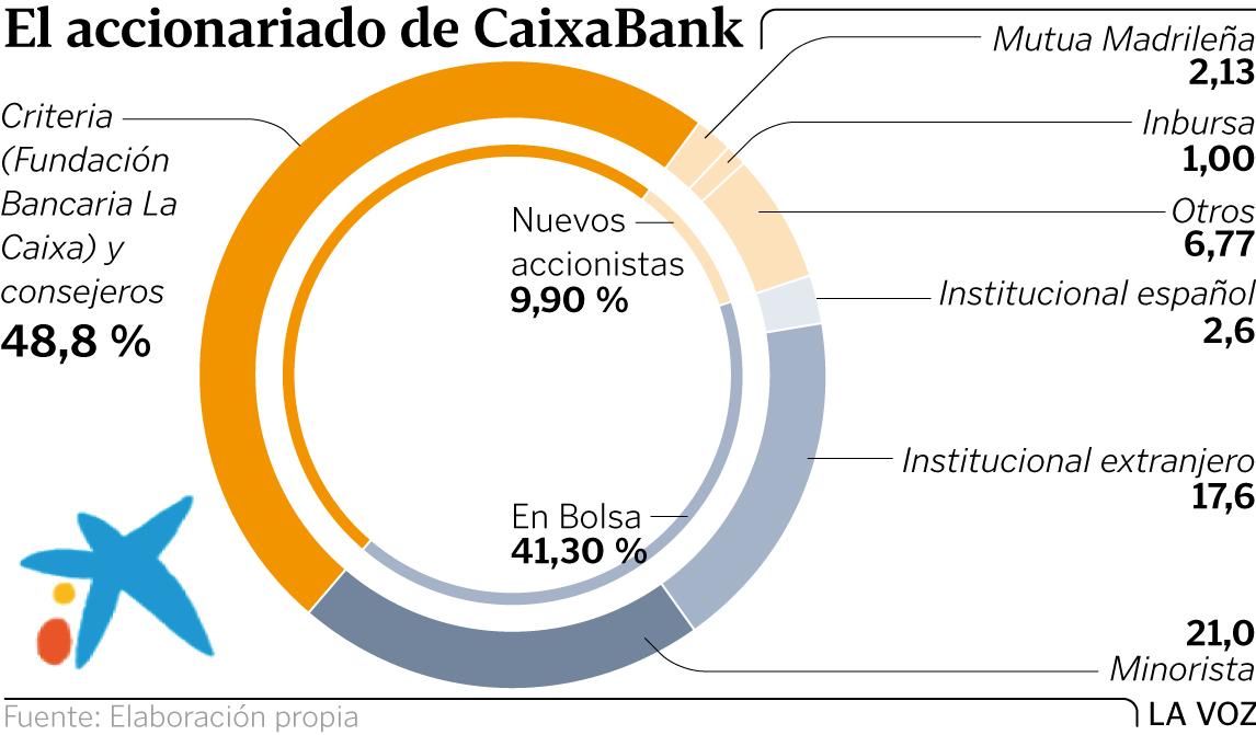 Negocio  de la banca  en España. El gobierno avala a la banca privada por otros 100.000 millones. - Página 7 Graf2