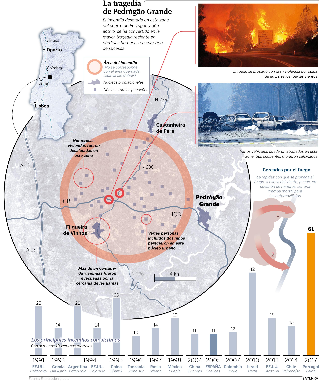 Galiza Incendios La Xunta Admite Que En As Fragas Do Eume Han  # Recogida Muebles Nigran