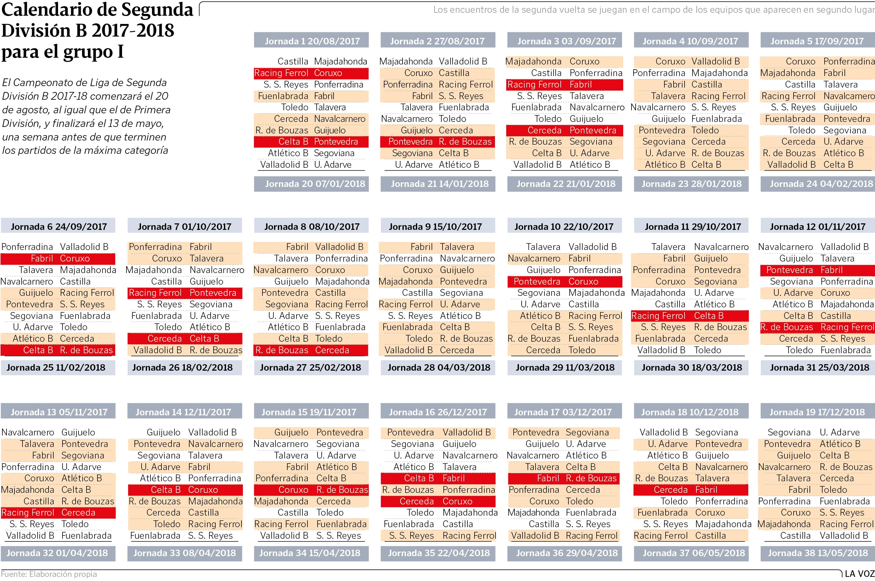 Calendario Laboral 2020 Gijon.Calendario Segunda B