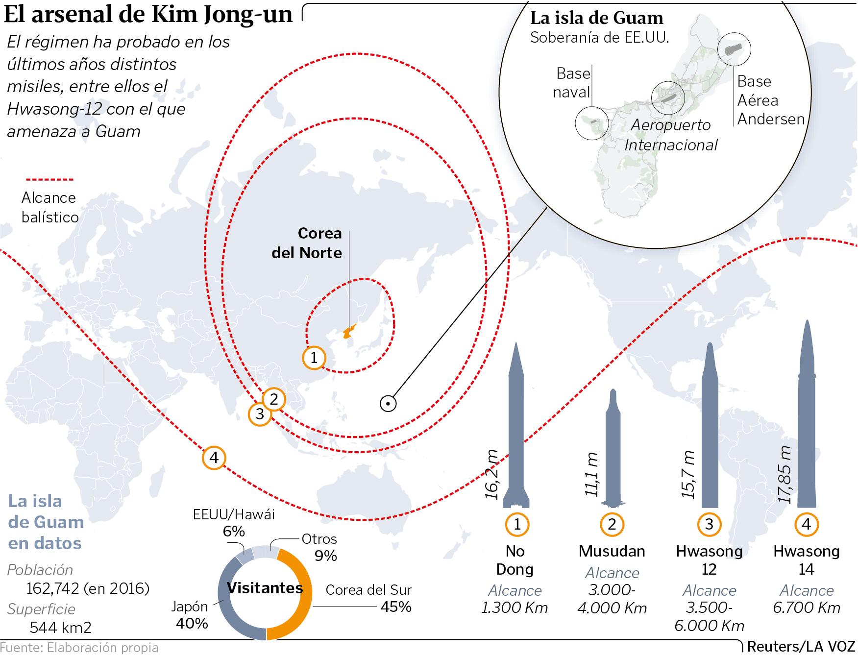 Resultado de imagen de alcance misil hwasong 14