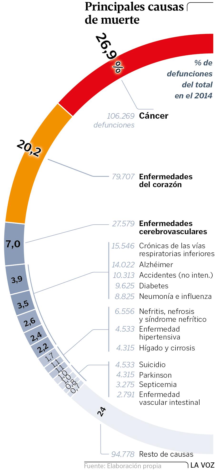 Demografía. España: fecundidad, nupcialidad, natalidad, esperanza media de vida.  - Página 2 Gg25p26g1-01