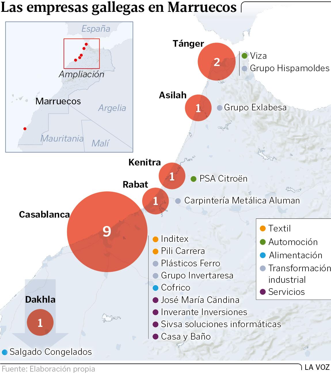 Galicia, economía. Dinámica imperialista del capitalismo, con todas sus contradicciones, incluso en zonas de menor dinamismo y desarrollo. Gd18p21g1