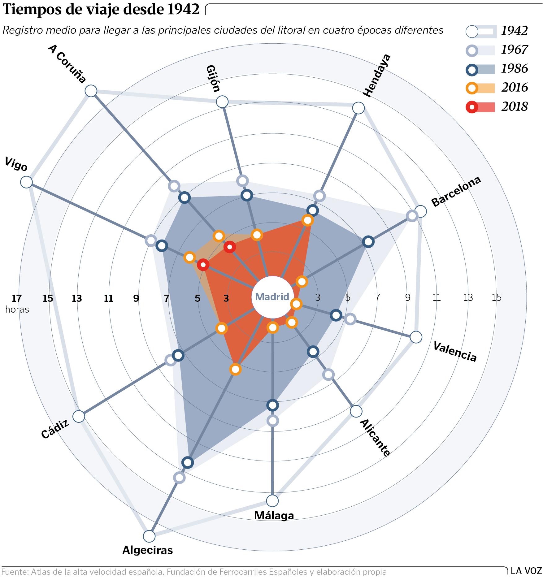 EuroFerroviarios ® :: El Punto de Encuentro de los Trabajadores ...