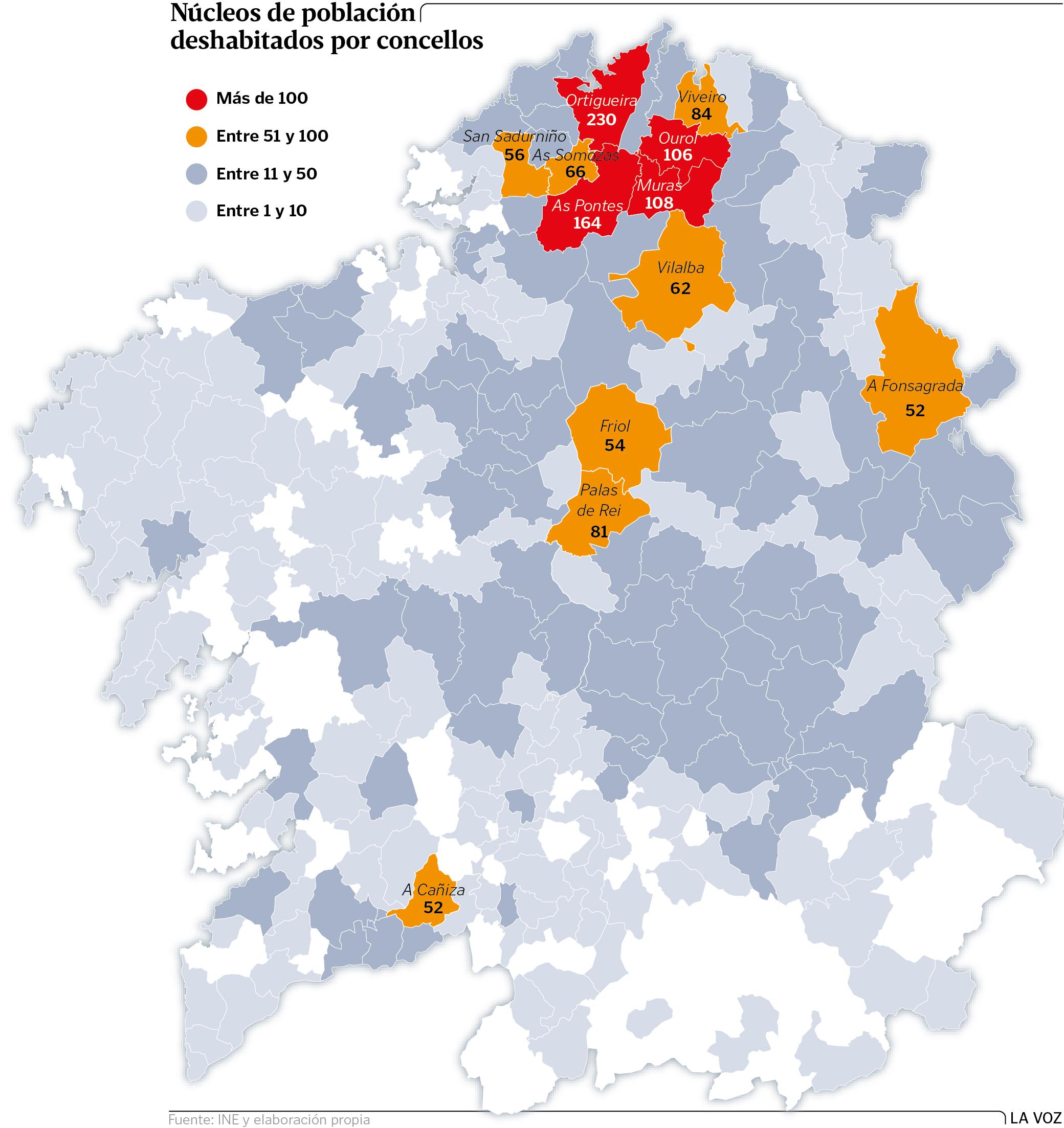 Galiza, demografía: Despoblamiento rural, más de 200.000 casas deshabitadas. - Página 3 4grafico