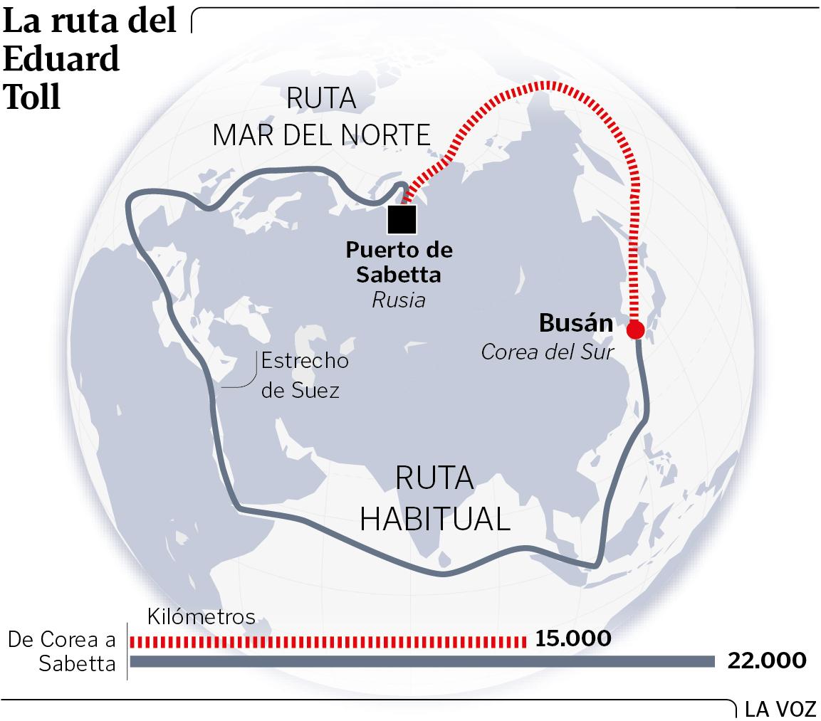 Ártico: La batalla por los recursos (petróleo, paso del noreste...). Noruega, Rusia, EEUU, Canadá, Dinamarca. - Página 2 Gf25p35g1-01