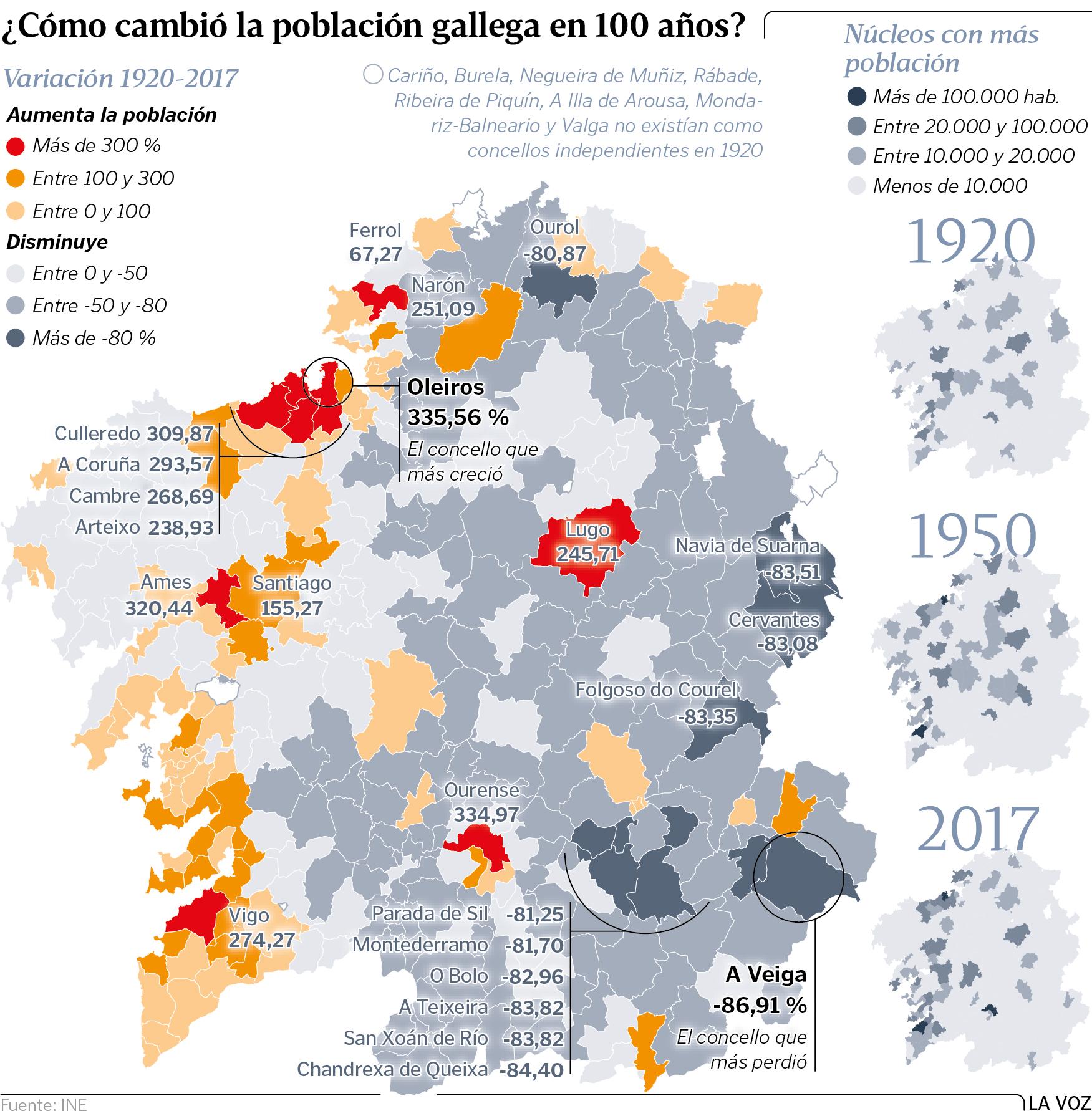 Galiza, demografía: Despoblamiento rural, más de 200.000 casas deshabitadas. - Página 3 Ga23p4g1-01