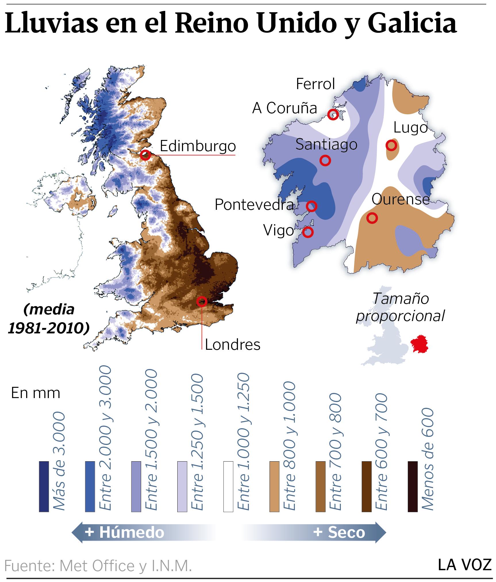 No En El Reino Unido No Llueve Más Que En Galicia