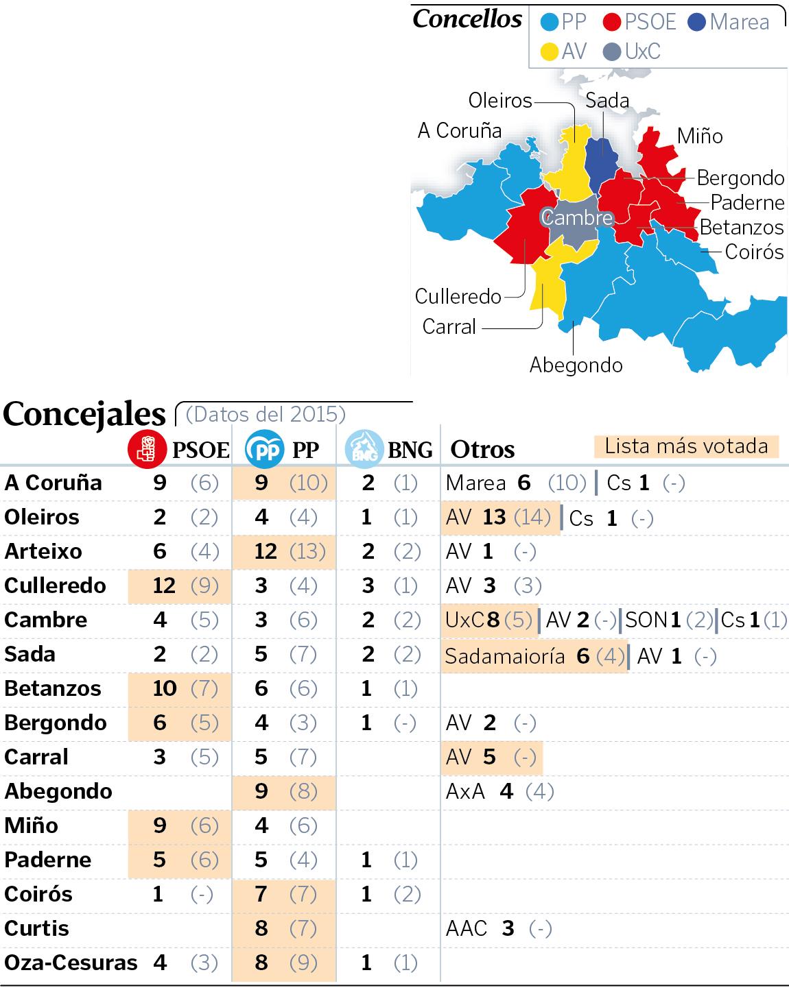Asi Quedan Las Areas Metropolitanas De A Coruna Y Vigo Y Los