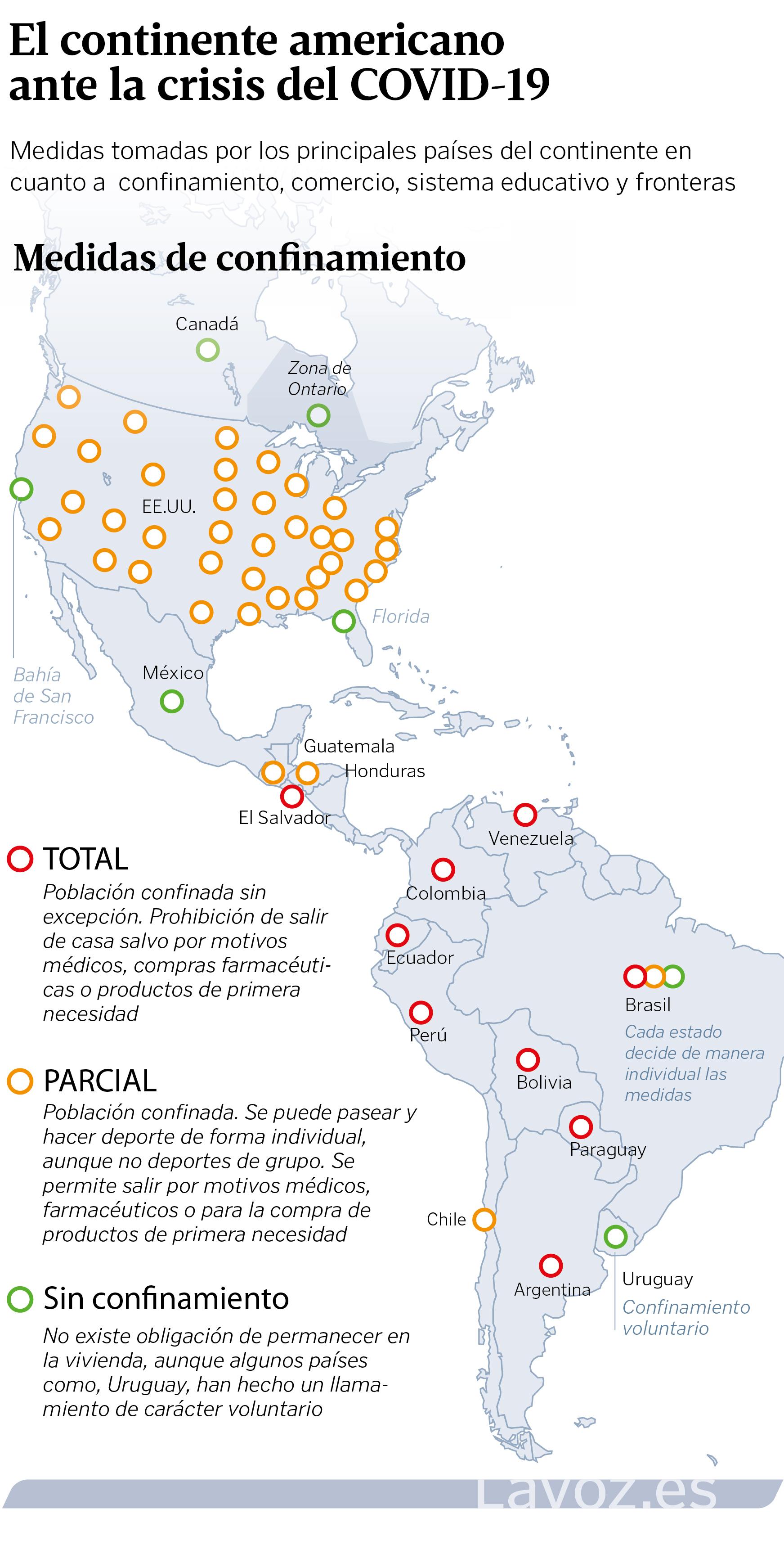 Radiografia De America Ante El Coronavirus Confinamiento Cierre De Fronteras Y De Centros Escolares