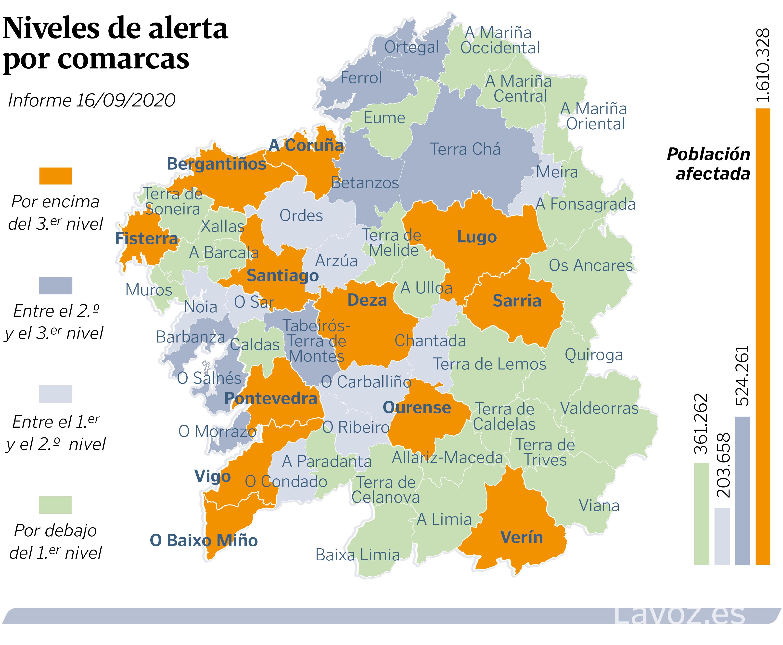 Doce Comarcas De Galicia Están En Alerta Roja Por Los Casos De Covid