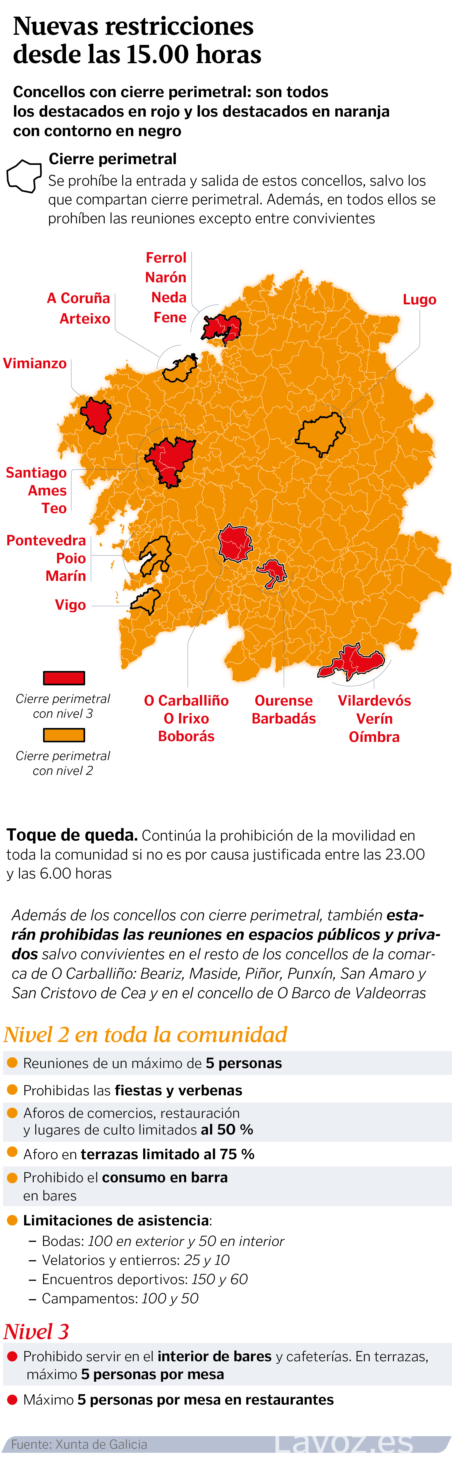 El Mapa De Las Nuevas Restricciones En Galicia