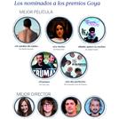 Tres películas gallegas aspiran esta noche a llevarse hasta diez premios Goya
