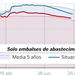 El nivel de los embalses de Galicia-Costa es seis puntos más bajo que el de hace un año