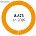 Marco presupuestario para el 2016