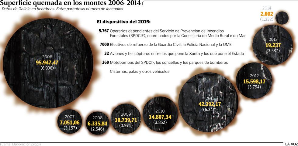 Galiza, incendios: La Xunta admite que en As Fragas do Eume han ardido 750 hectáreas.  - Página 2 G6P9G1