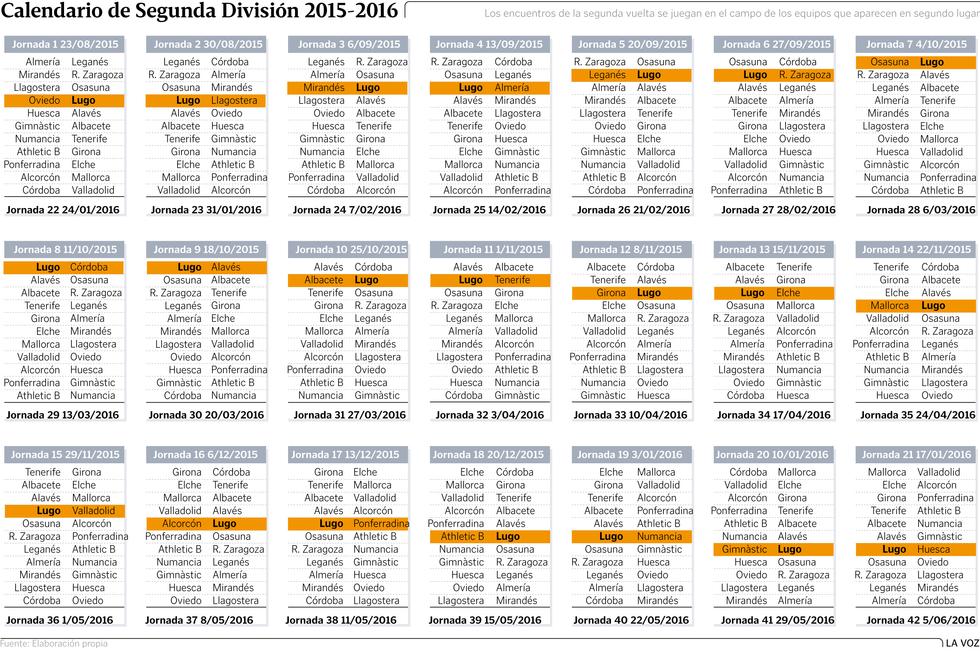 Calendario Segunda B.Calendario De Segunda Division