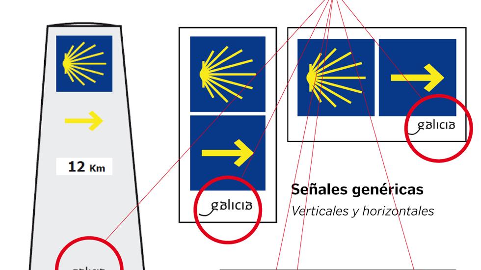 Discrepancias por la señalización del Camino en Galicia