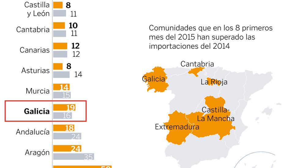 Capitalismo imperialista español. - Página 6 Cubahor