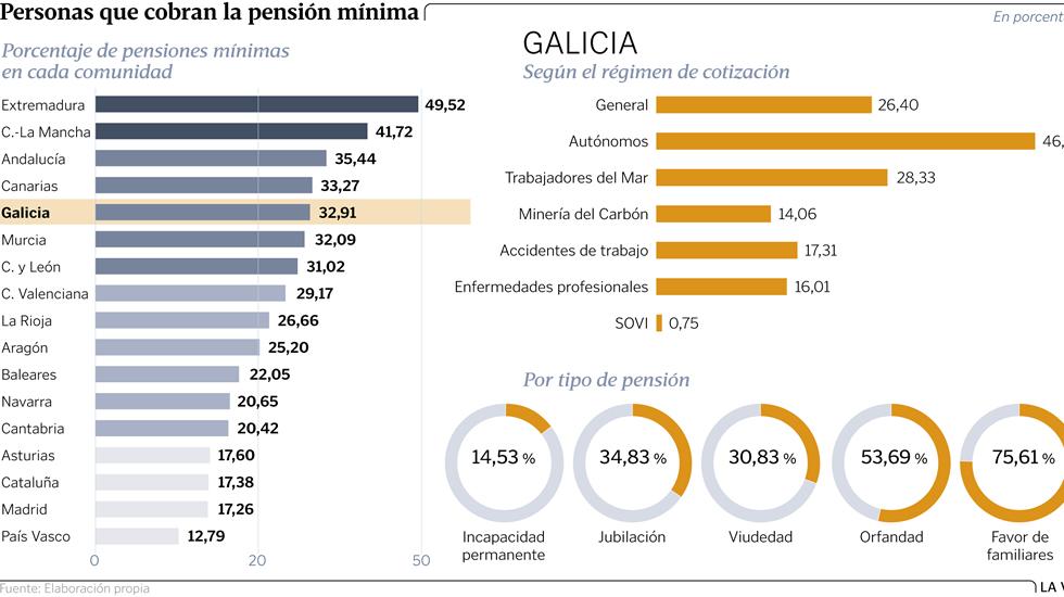 """Pensiones, jubilad@s. Continuidad en el """"damos y quitamos"""". Aumento de la privatización. La OCDE y el FMI por disminuirlas, retrasarlas...   - Página 5 Pensioneshor"""