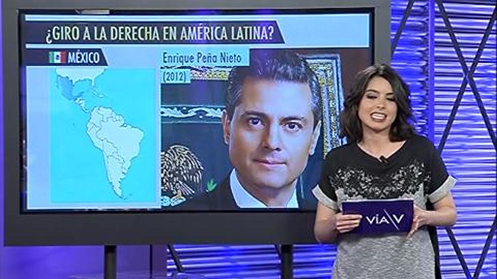 ¿Está Latinoamérica girando a la derecha?