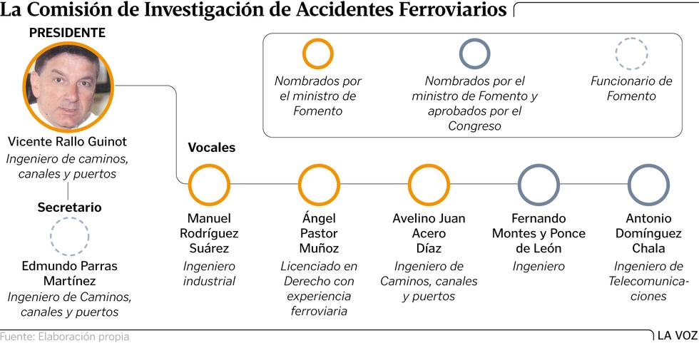 Transportes: Ferrocarril en España, alta velocidad, convencional. - Página 5 Gj8p6g1-01