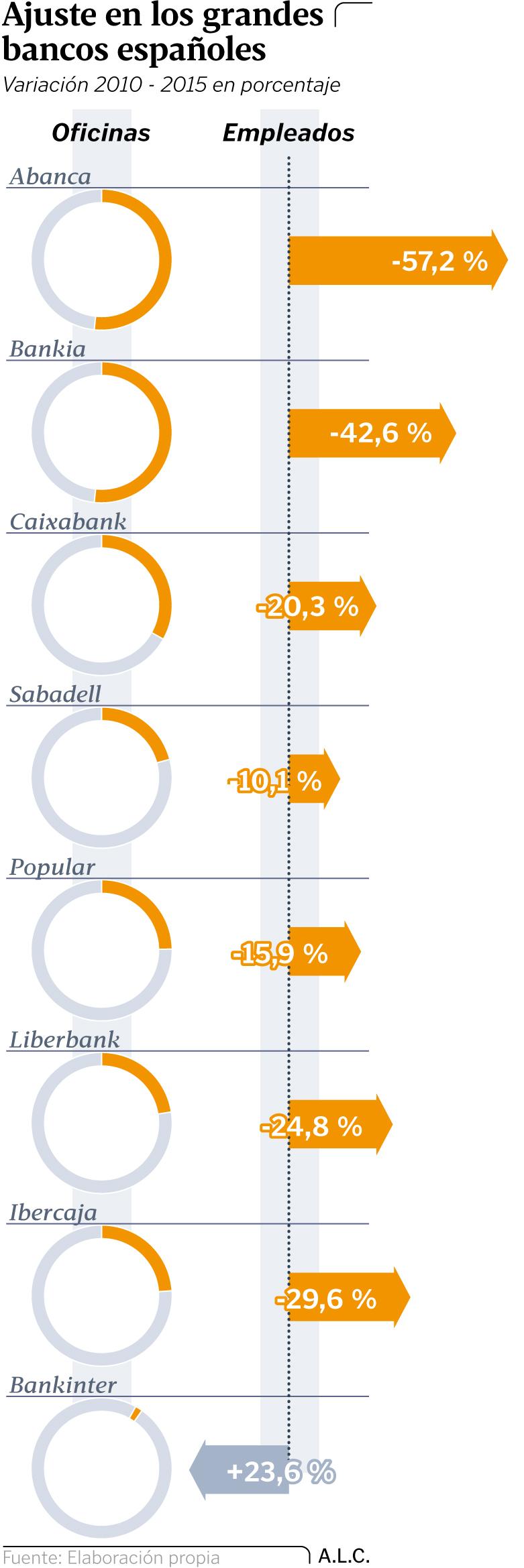Negocio  de la banca  en España. El gobierno avala a la banca privada por otros 100.000 millones. - Página 7 Gl22p24g1-01