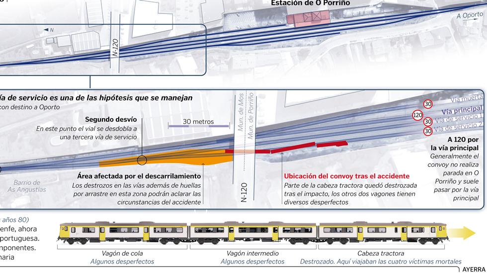 Transportes: Ferrocarril en España, alta velocidad, convencional. - Página 5 Trenh